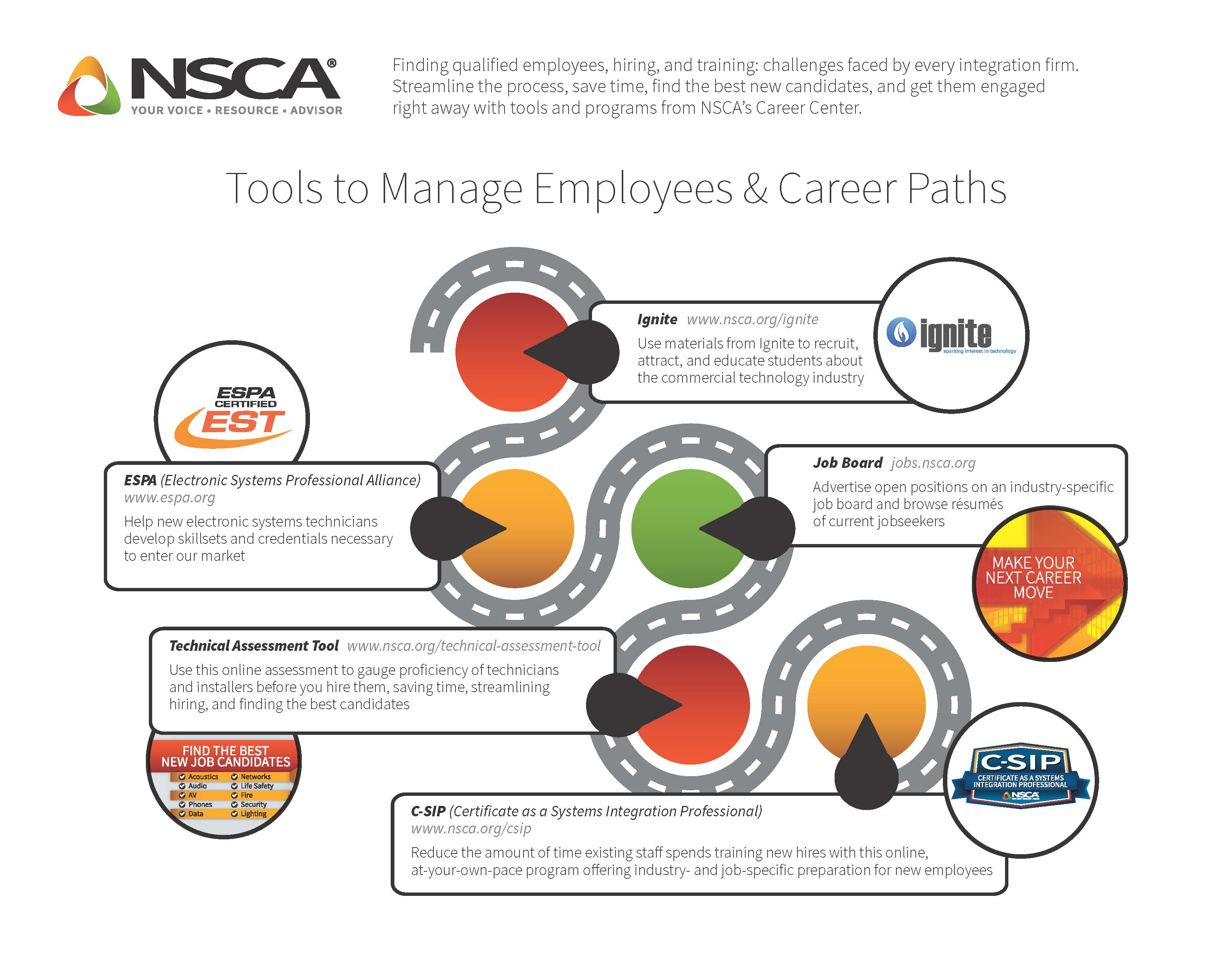 Nsca education foundation career path nsca what types of careers are available in the industry 1betcityfo Gallery